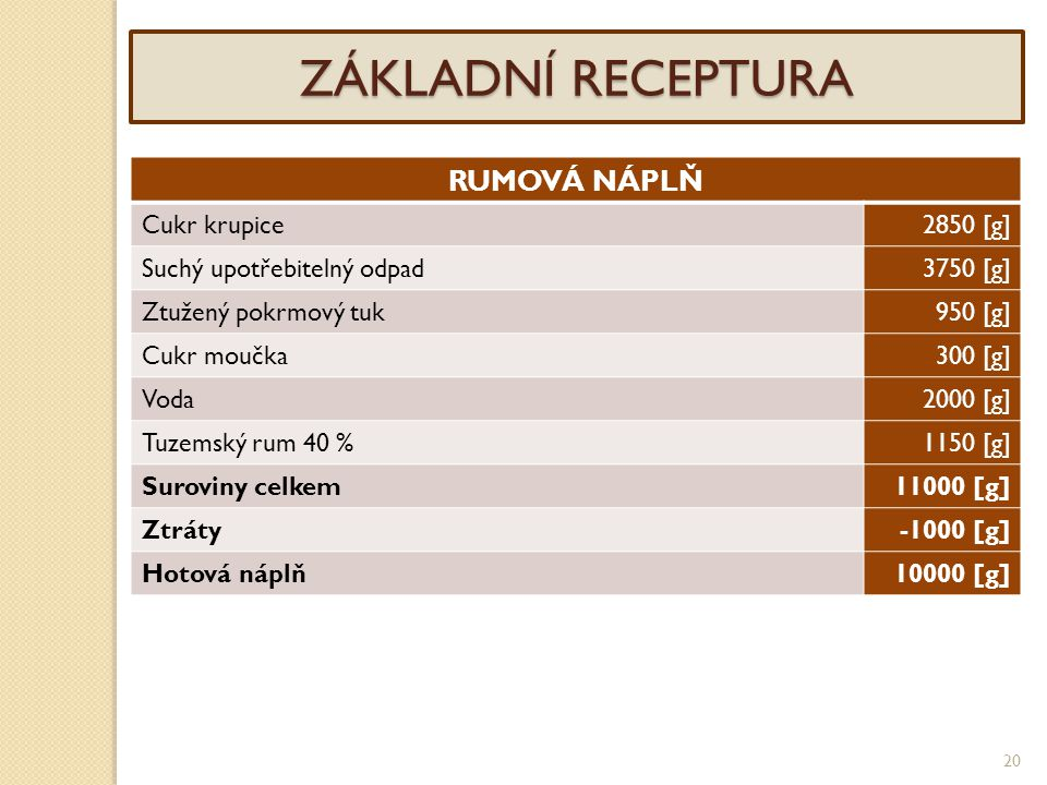 ZÁKLADNÍ RECEPTURA RUMOVÁ NÁPLŇ Cukr krupice 2850 [g]